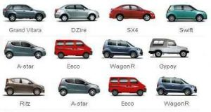 Maruti Suzuki - The World's Best Hatchback Car Manufacturer