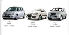 Top 5 Cars That Value for Money in India